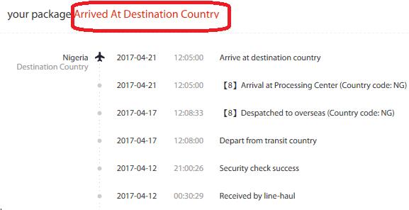 Arrived at destination country – перевод на русский